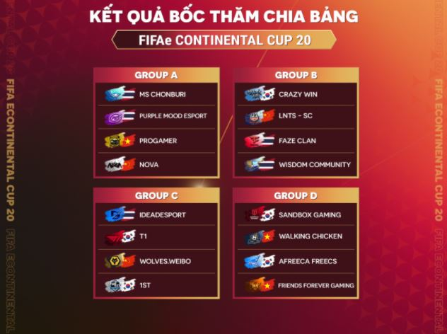 Chia bang Fifae Continential Cup 20